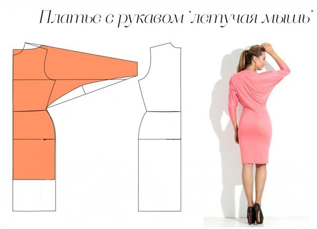 Платье из трикотажа с рукавами своими руками выкройки